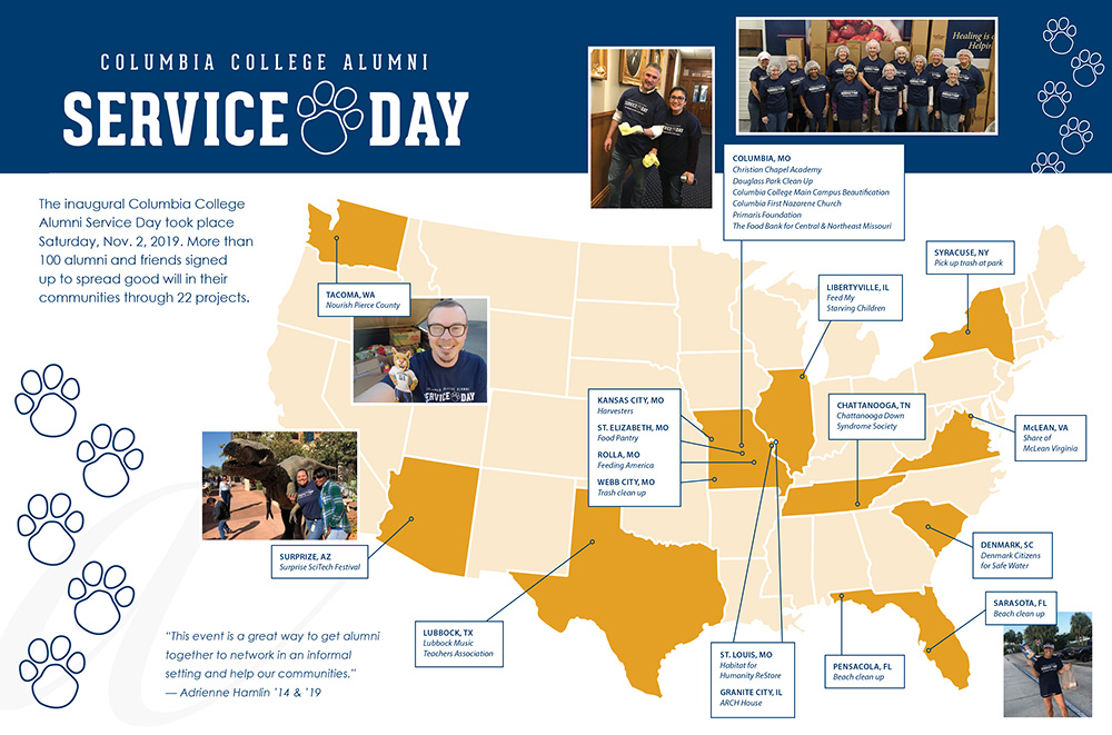 Service Day infographic